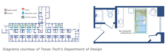 Room Design Diagram courtesy of Texas Tech's Department of Design
